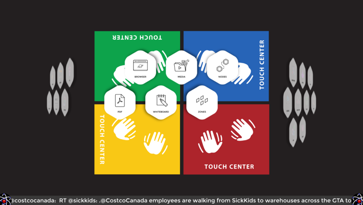 touch centre application